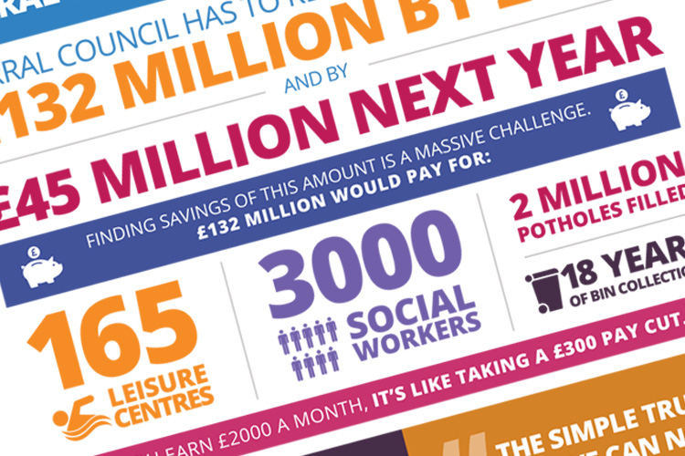 Balancing the Books – Wirral's biggest ever financial challenge